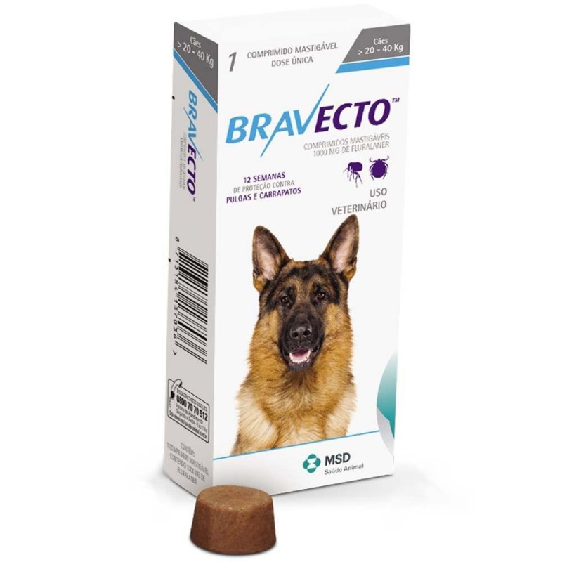 Advantix For Cats Or Dogs